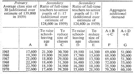 Secondary education systems are heavily weighted in favour of girls?